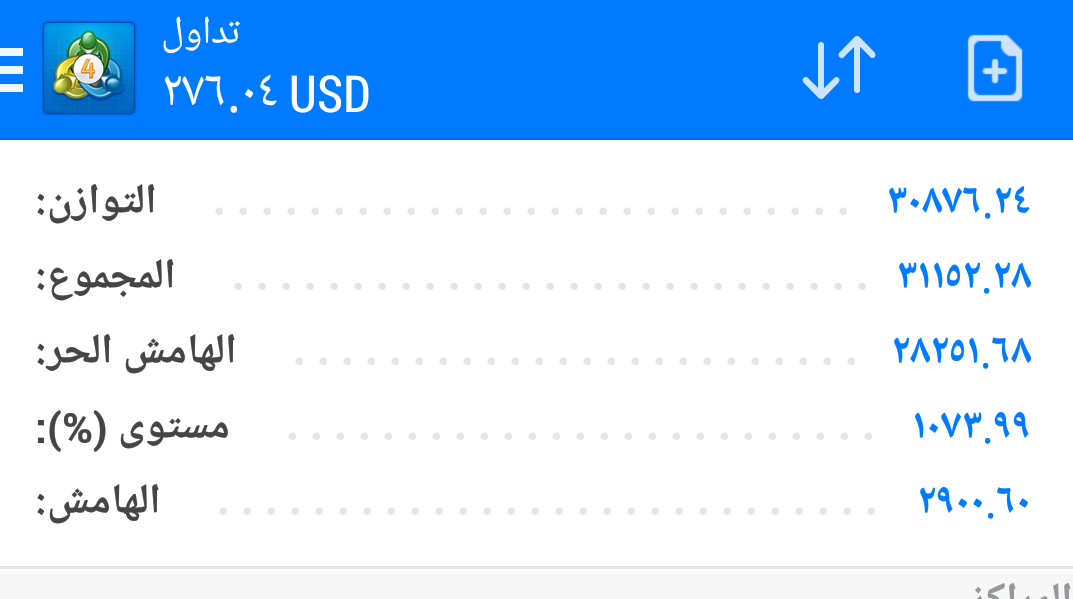Wwm forex review
