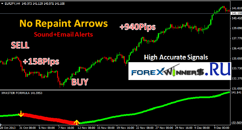 Pivot point binary options strategy ever