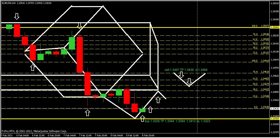 Forex bank flow signals