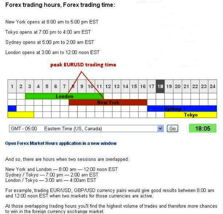 Uk forex opening hours