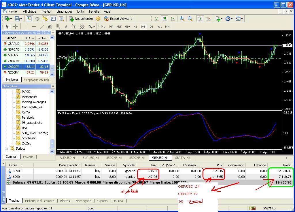 أستراتجية tlatomi method GBP/JPY - GBP/USD نادي خبراء المال